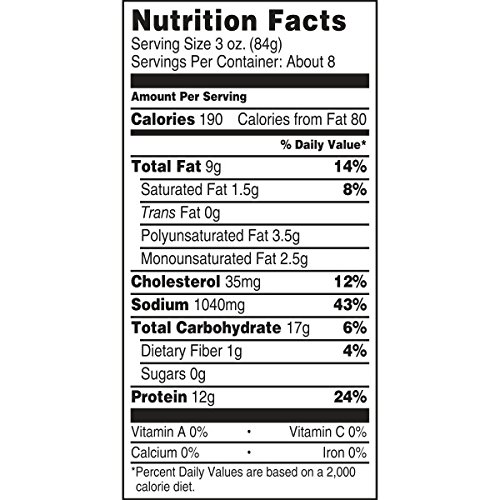 Tyson Fully Cooked Buffalo Style Chicken Strips, 25 oz. (Frozen)