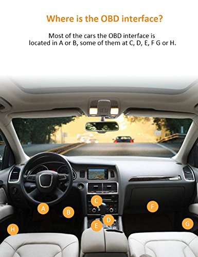 kungfuren OBD2 Scanner, [2018 NEW] Code Reader Car diagnostic Tool Compatible With IOS, Android & Windows Devices Connects Via WiFi For Cars by kungfuren (Image #5)