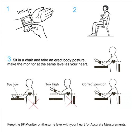 diagram of blood flow of the heart blood pressure diagram of correct posture blood pressure cuff position pictures to pin on pinterest ...