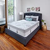 Classic Brands Gramercy Euro-Top Cool Gel Memory Foam and Innerspring Hybrid 14-Inch Mattress, Full