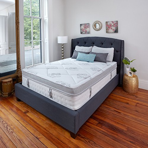 Euro Top Set (Classic Brands Gramercy Euro-Top Cool Gel Memory Foam and Innerspring Hybrid 14-Inch Mattress, Queen)