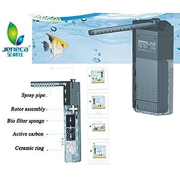 Jeneca GLB1000 Filtro Interno 7,5w 220 L/H Especial Esquinas: Amazon.es: Jardín