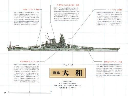 大日本帝国海軍全艦艇 (ケース入...