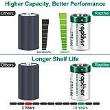 Rapthor 12 Pack 3V CR2 Lithium Battery 850mAh