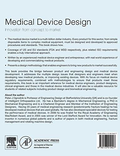 medical device design ogrodnik peter j