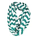 Breastfeeding Cover Infinity Nursing Scarf - Teal / White Chevron Pattern - Many Colors and Patterns of Breastfeeding Scarves - Tykes & Tails Baby Nursing Cover / Breastfeeding Scarf