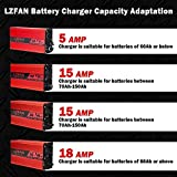 LZFAN 48V 15A Golf Cart Battery Charger for 48 Volt