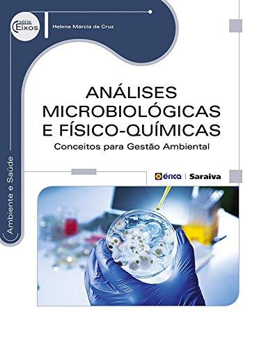 Análises Microbiológicas e Físico-químicas