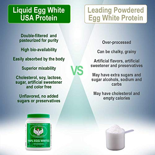 Liquid Egg White Protein - (2) One Gallon Containers by Egg Whites International (Image #3)
