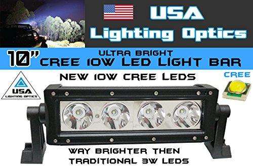 Cree Led Lighting Prices - 4