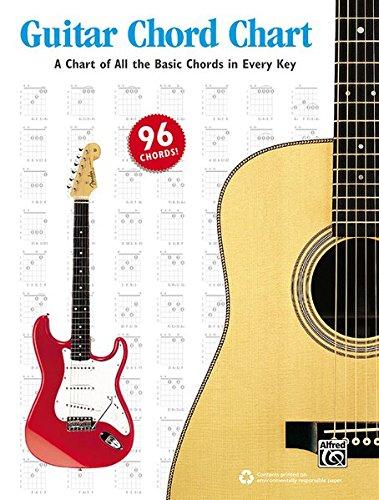 Guitar Chord Book Pdf