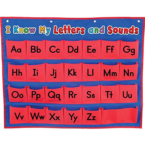 (Really Good Stuff® I Know My Letters And Sounds Pocket Chart)