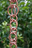 Double Loops Copper Rain Chain with Installation Kit (10 Foot)