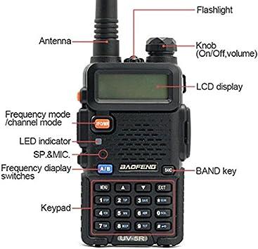 SATKIT Walkie Talkie Baofeng UV-5R con Pinganillo Auricular: Amazon.es: Electrónica