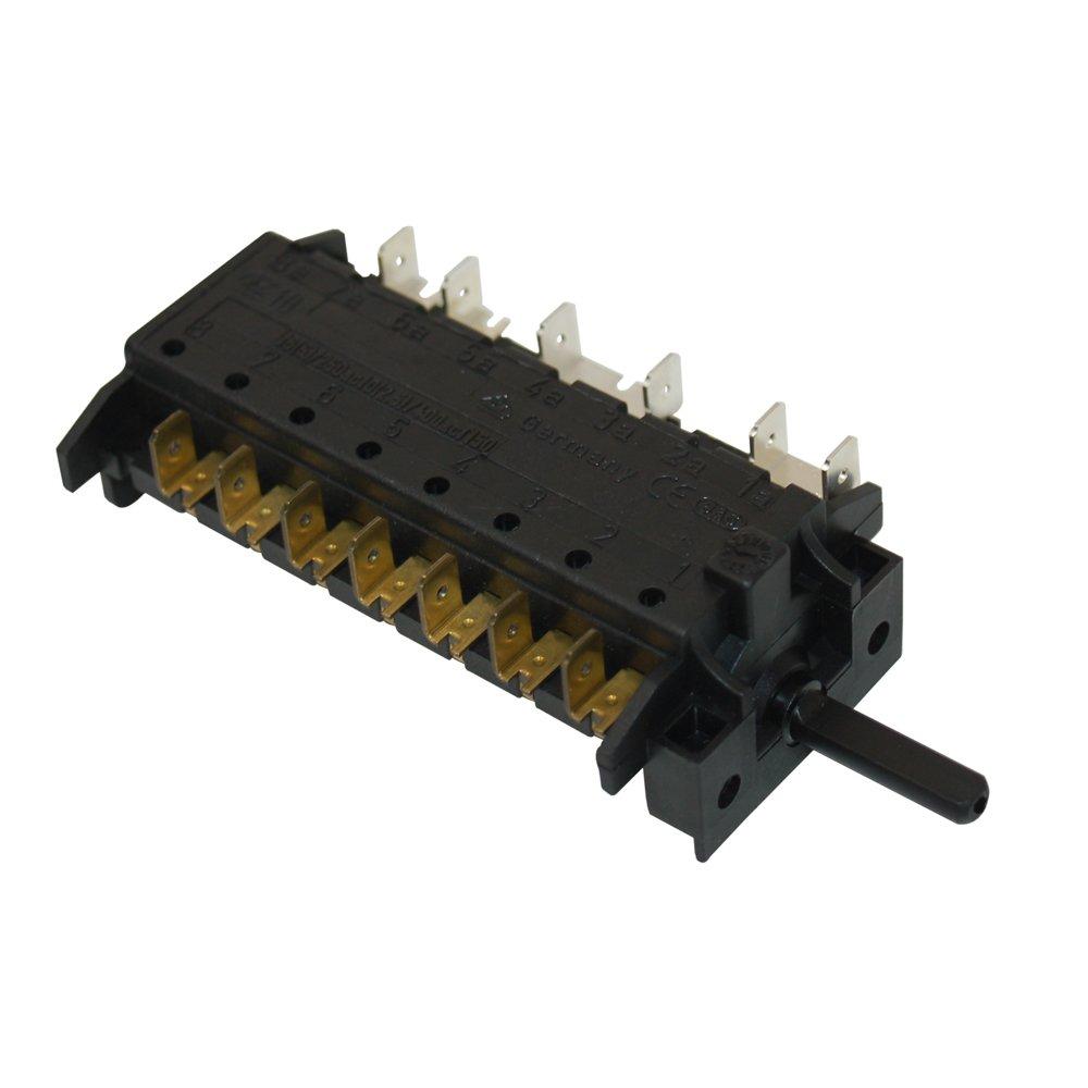 Smeg Conmutador Selector Horno 811730302: Amazon.es: Hogar