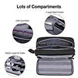 Tech Pouch for Travel, BAGSMART Travel Accessories