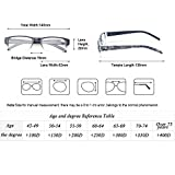 Reading Glasses 4 Pairs Fashion Spring Hinge Readers Great Value Quality Glasses