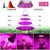 50W Led Grow Light Bulb, Led Plant Bulb Full