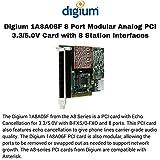 Digium Inc. A8A Voice Board 1A8A06F