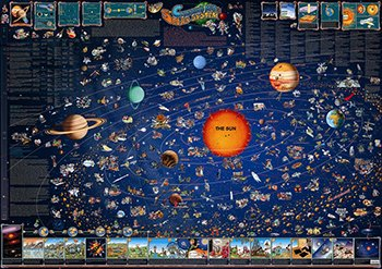 solar system map poster