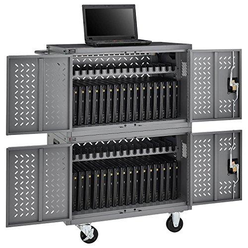 Laptop Security Cart - 1