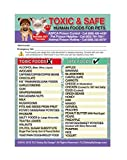 "Enhanced Toxic and Safe Foods TRADEMARKED Poison for Pets Dogs Cats Emergency Home Alone 5"" x 7"" Veterinarian Approved Refrigerator Safety Magnet (Qty. 1)"