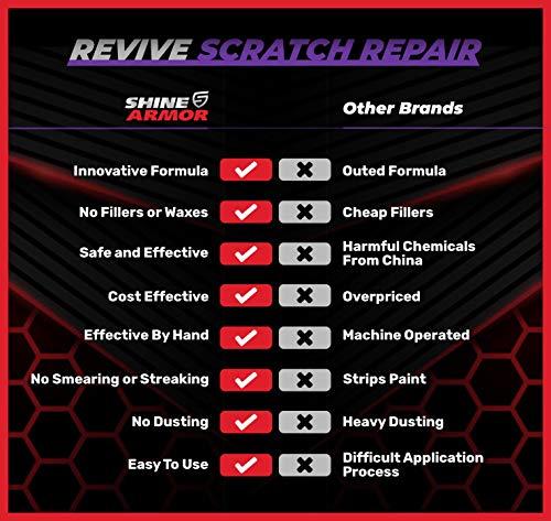 SHINE ARMOR Car Scratch Remover, Repair, Protection, & Swirl Remover Polish, 4oz