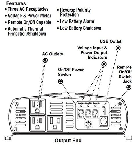 Cobra CPI 1575 1500 Watt 12 Volt DC to 120 Volt AC Power Inverter by Cobra (Image #7)