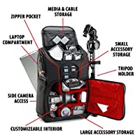 Digital SLR Camera Backpack with Padded Custom Dividers , Tripod Holder , Laptop Compartment , Rain Cover and Accessory Storage by USA Gear for DSLR Cameras for Nikon , Canon , Sony , Pentax and More from USA Gear