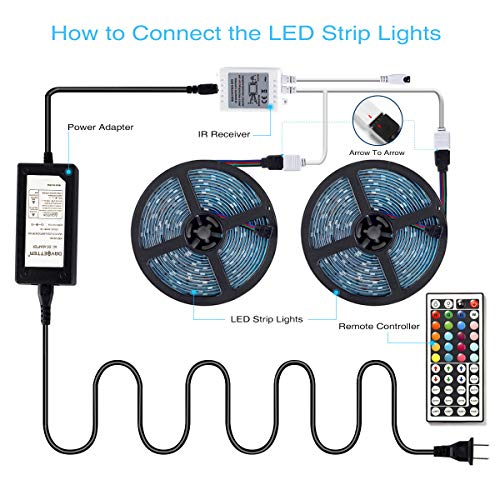 Large Product Image of Led Strip Light Waterproof 600leds 32.8ft 10m Waterproof Flexible Color Changing RGB SMD 5050 600leds LED Strip Light Kit with 44 Keys IR Remote Controller and 12V Power Supply