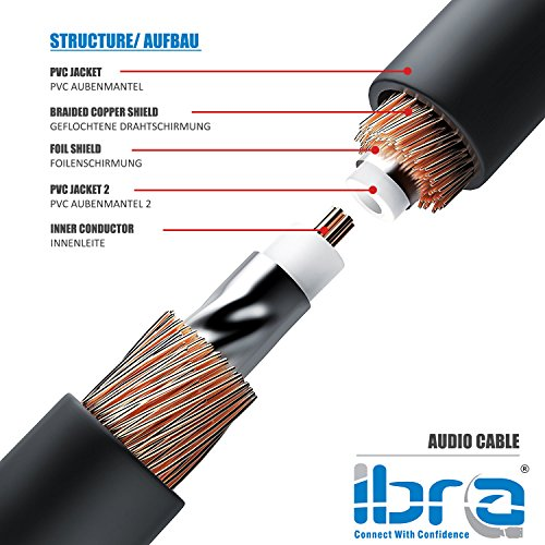 Amazon.com: IBRA ® 30Feets Y Cable / Subwoofer Cable / Audio Cable - GUN Metal Range - 10Meter: Electronics