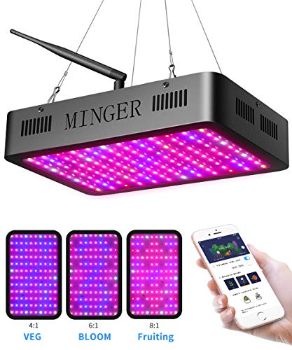 Round Led Grow Lights in US - 2
