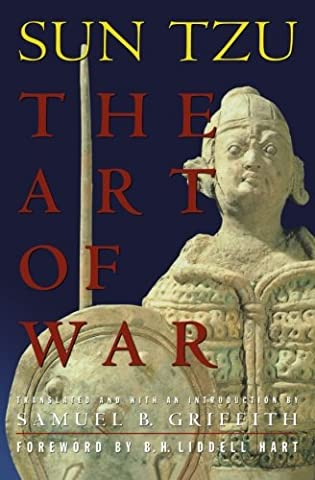 The Art of War (Strategy Bh Liddell Hart)
