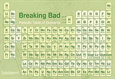 breakingbad breaking bad tv series posters periodic table of elememts tv shows