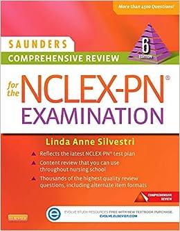 nclex pn test bank questions