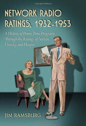 Network Radio Ratings, 1932–1953: A History of Prime Time Programs Through the Ratings of Nielsen, Crossley and Hooper por Jim Ramsburg