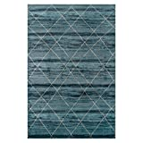 Blue Nile Mills 8′ x 10′ Cullen Collection Area Rug Review