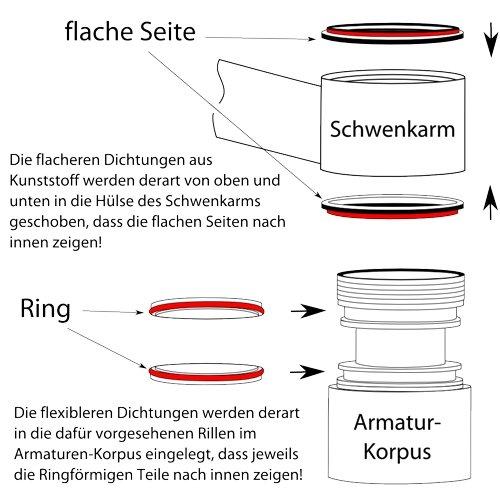 Dichtungssatz Fur Franke Armatur Typ 460 1 750 751 150