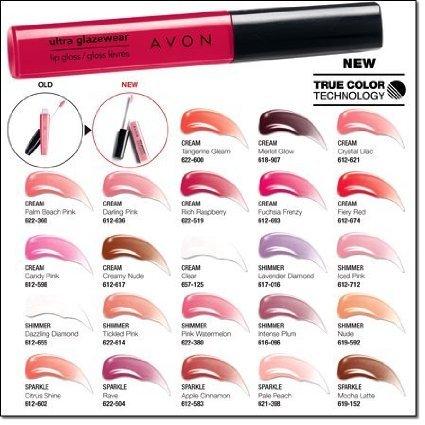 Avon Ultra Glazewear Lip Gloss Fuchsia Frenzy