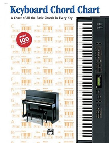 Amazon Keyboard Chord Chart Alfred Publishing Office Products