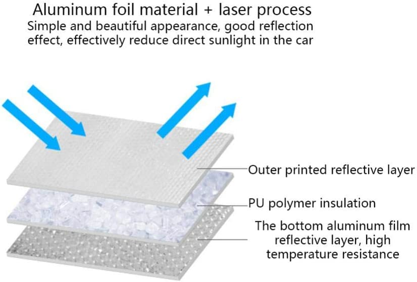 70CM RUIXIANG Car Window Sunshade Front File Windshield Sunshade Foldable Environmental Protection Sun Protection Sun Visor 140
