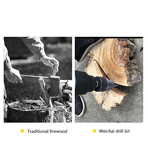 Moonvvin Wood Splitter Screw Cones Heavy Duty Drill Efficient Splitting Wood Artifact Small Type Safe Wood Breaker Tool For Household Use