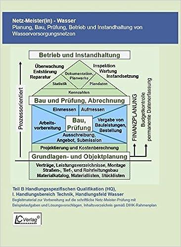 Wasser Netz Meister Prüfung Planung Bau Prüfung Betrieb Und