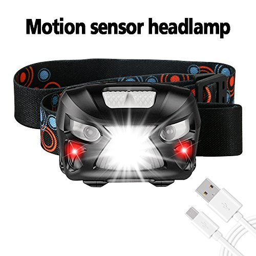 Led Head Torch Red Light in US - 8