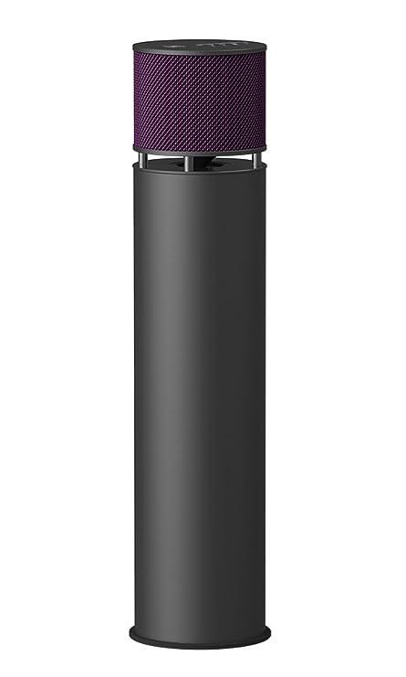 Review 360° Sound Bluetooth Speaker,