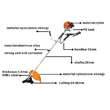 Amazon.com: ECO-WORTHY - Cortador de cuerdas de 2 ciclos ...