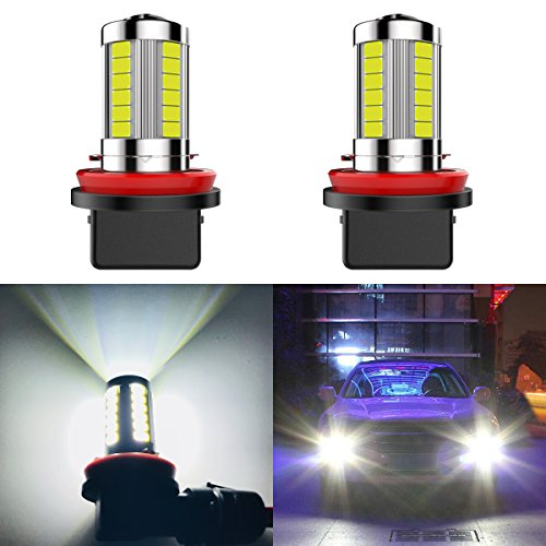 Extreme Bright Led Lights
