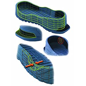 Tidy Trax A Hands-Free Shoe Covers - built strong