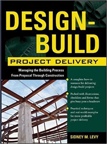 Design Build Project Delivery Managing The Building Process From