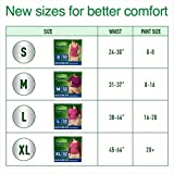 Depend FIT-Flex Incontinence Underwear for Women, Maximum Absorbency, S, Tan 60 Count(Packaging May Vary)